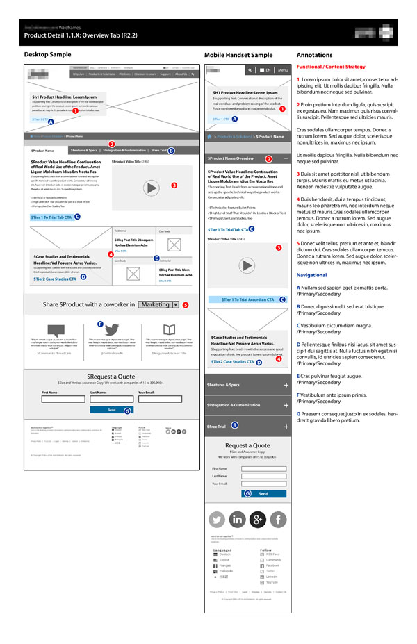 Annotate UX wireframes